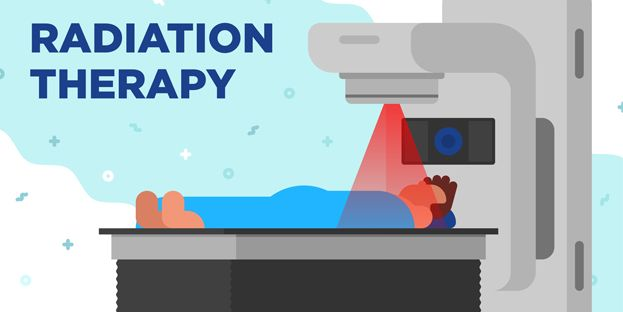 What is Radiation Therapy? | Expert Advice by Radiation Oncologist